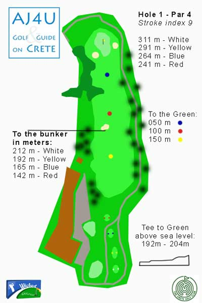 Hole by hole, all explained how to play the Crete Golf Course. This is hole 1